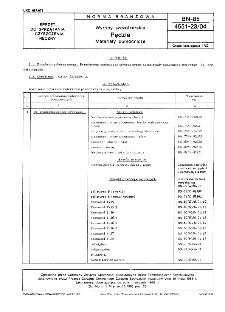 Wyroby szczotkarskie - Pędzle - Materiały pomocnicze BN-85/4551-23/04