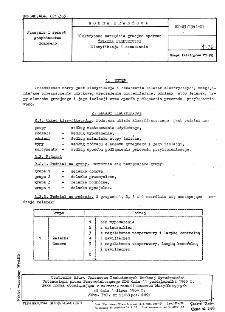 Elektryczne narzędzia grzejne oporowe - Żelazka elektryczne - Klasyfikacja i oznaczenia BN-63/4941-01