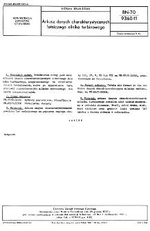 Arkusz danych charakterystycznych lotniczego silnika turbinowego BN-70/9360-11