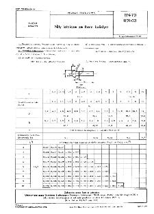Nity lotnicze ze łbem kulistym BN-70/1121-03
