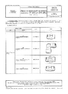 Złącza rur miedzianych na ciśnienie nominalne 25 kG/cm2 (2,5 MPa) - Typy i odmiany BN-76/2553-02