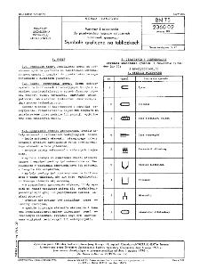 Maszyny i urządzenia do przetwórstwa tworzyw sztucznych i mieszanek gumowych - Symbole graficzne na tabliczkach BN-75/2360-02 Arkusz 00