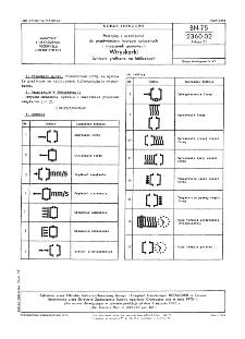 Maszyny i urządzenia do przetwórstwa tworzyw sztucznych i mieszanek gumowych - Wtryskarki - Symbole graficzne na tabliczkach BN-75/2360-02 Arkusz 01