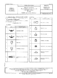 Maszyny i urządzenia do przetwórstwa tworzyw sztucznych i mieszanek gumowych - Prasy - Symbole graficzne na tabliczkach BN-75/2360-02 Arkusz 07