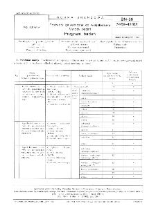 Roztwory galwaniczne do wklęsłodruku - Metody badań - Program badań BN-86/7469-42/02