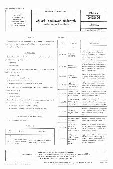 Myjarki opakowań szklanych - Podział, nazwy i określenia BN-77/2430-01