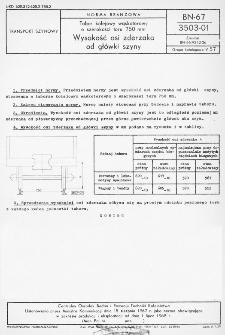 Tabor kolejowy wąskotorowy o szerokości toru 750 mm - Wysokość osi zderzaka od główki szyny BN-67/3503-01