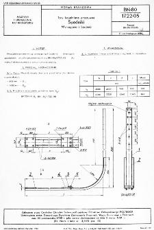 Tory kopalniane przesuwne - Spodniki - Wymagania i badania BN-80/1722-05