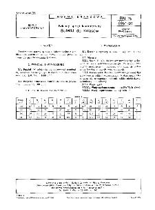 Szklany sprzęt laboratoryjny - Butelki do kwasów BN-75/6851-01