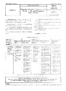 Opakowania transportowe z tworzyw sztucznych - Worki z folii poliolefinowych - Podział i określenia BN-76/6410-16