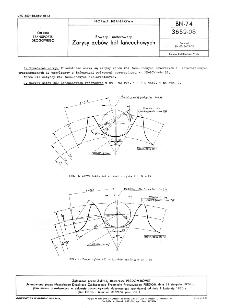 Rowery i motorowery - Zarysy zębów kół łańcuchowych BN-74/3652-08