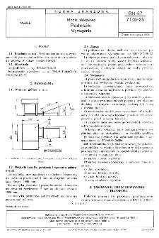 Meble sklepowe - Podnóżki - Wymagania BN-87/7146-25