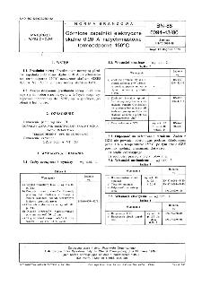 Górnicze zapalniki elektryczne skalne 0,20 A natychmiastowe termoodporne 150º C BN-88/6094-43/80