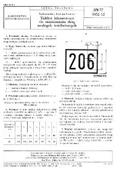 Budownictwo hydrotechniczne - Tablice kilometrowe do oznakowania dróg wodnych śródlądowych BN-77/8952-33