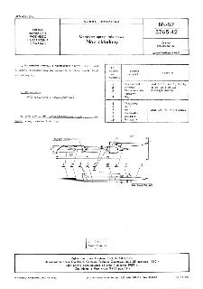 Okrętowy sprzęt ratunkowy - Nóż składany BN-82/3765-42