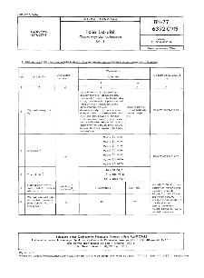 Folia Estrofol - Charakterystyka techniczna folii ETS BN-77/6392-01/13