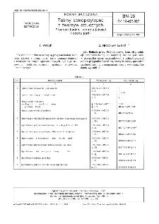Taśmy samoprzylepne z tworzyw sztucznych - Program badań, kontrola jakości i ocena partii BN-93/6419-05/05