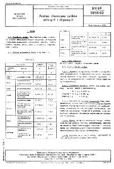 Analiza chemiczna cynków wtórnych i stopowych BN-69/0858-02